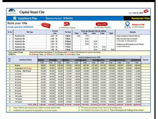 Capital Smart City Smart Villas